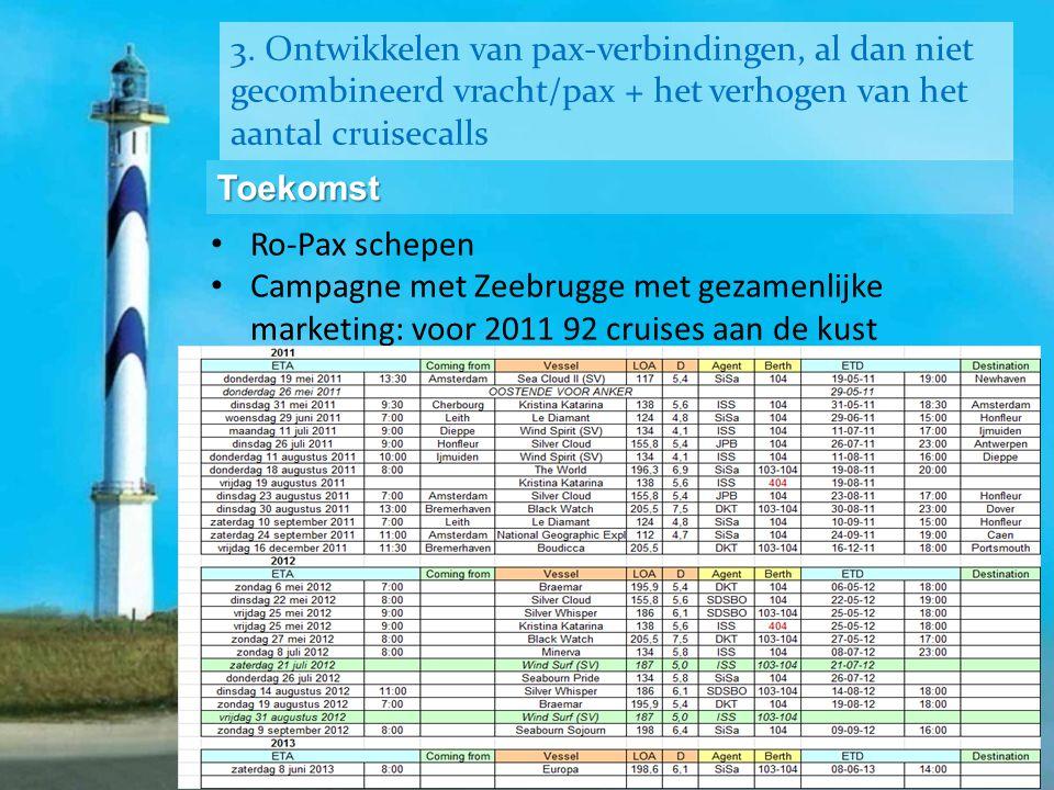 3. Ontwikkelen van pax-verbindingen, al dan niet gecombineerd vracht/pax + het verhogen van het aantal cruisecalls Toekomst • Ro-Pax schepen • Campagn