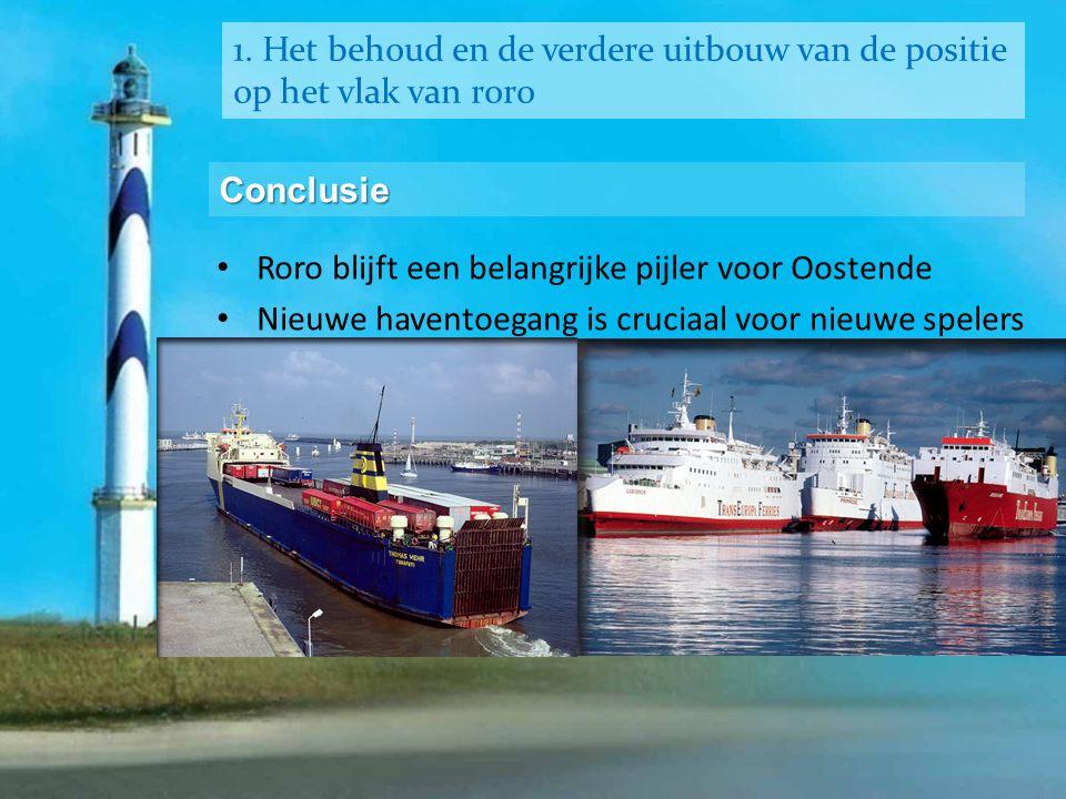1. Het behoud en de verdere uitbouw van de positie op het vlak van roro Conclusie • Roro blijft een belangrijke pijler voor Oostende • Nieuwe haventoe