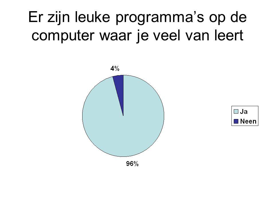 Er zijn leuke programma's op de computer waar je veel van leert
