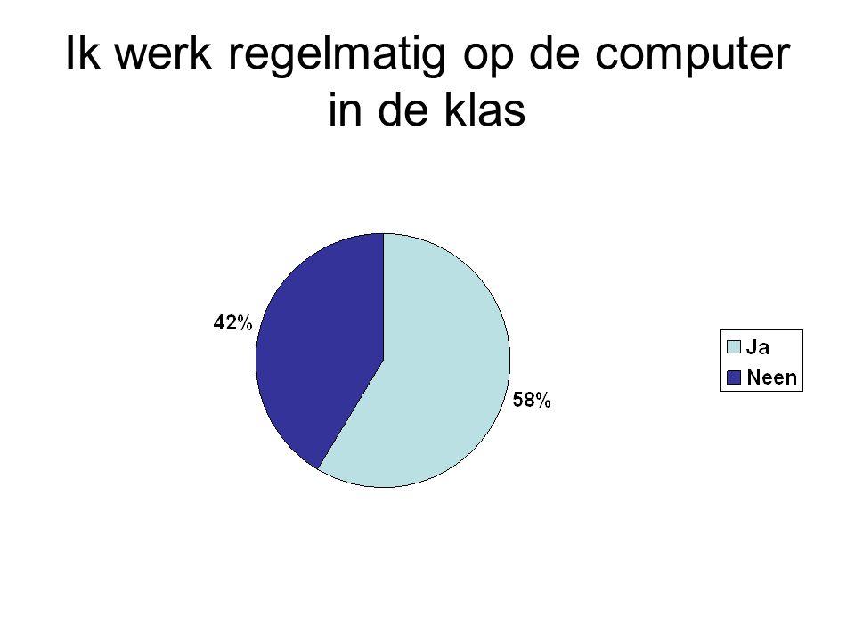 Ik werk regelmatig op de computer in de klas