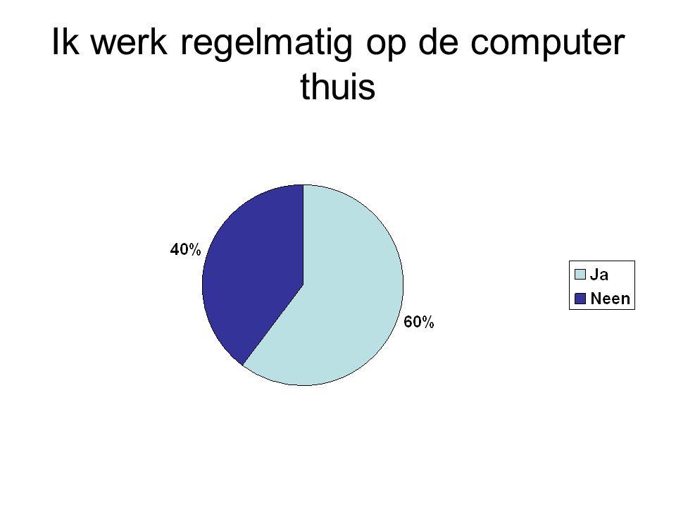 Ik werk regelmatig op de computer thuis