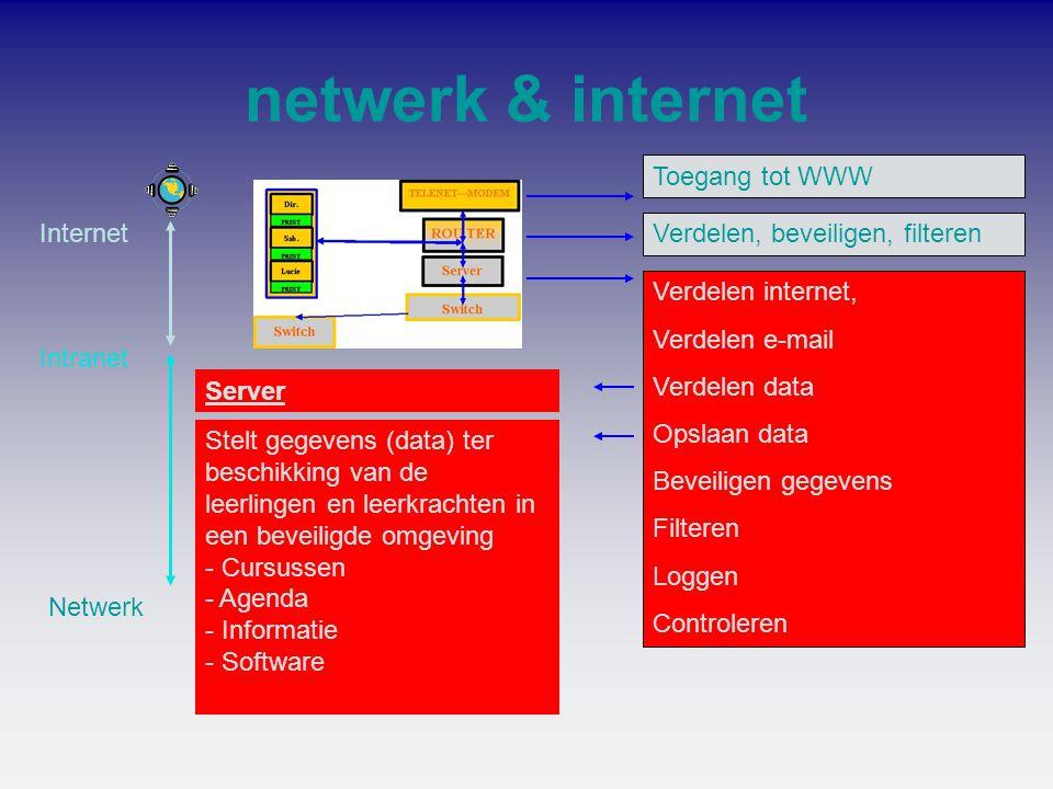 netwerk & internet Verdelen, beveiligen, filteren Verdelen internet, Verdelen e-mail Verdelen data Opslaan data Beveiligen gegevens Filteren Loggen Co
