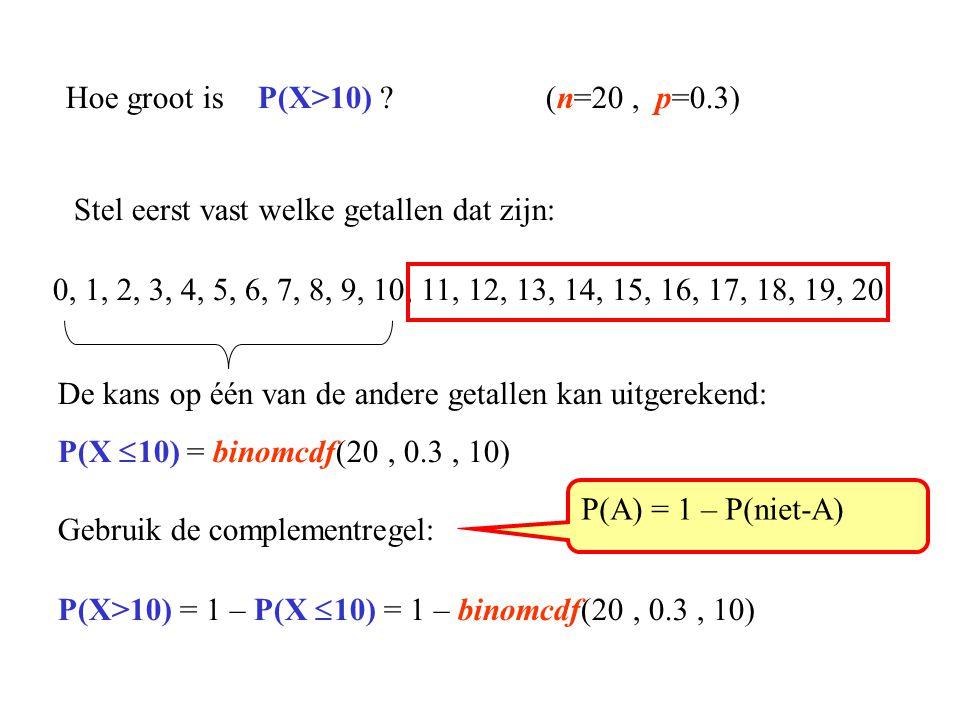 0, 1, 2, 3, 4, 5, 6, 7, 8, 9, 10, 11, 12, 13, 14, 15, 16, 17, 18, 19, 20 Hoe groot is P(X>10) ?(n=20, p=0.3) Stel eerst vast welke getallen dat zijn: