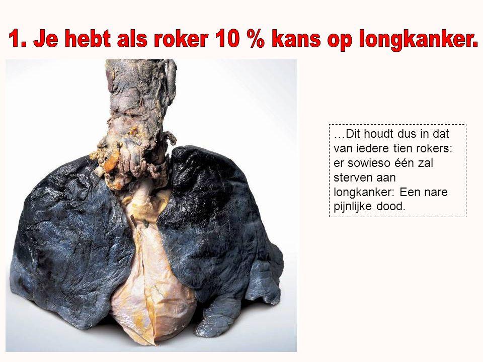 …Door het roken heb je meer kans op een hartaanval: het afsterven van een deel van de hartspier met ernstige gevolgen.