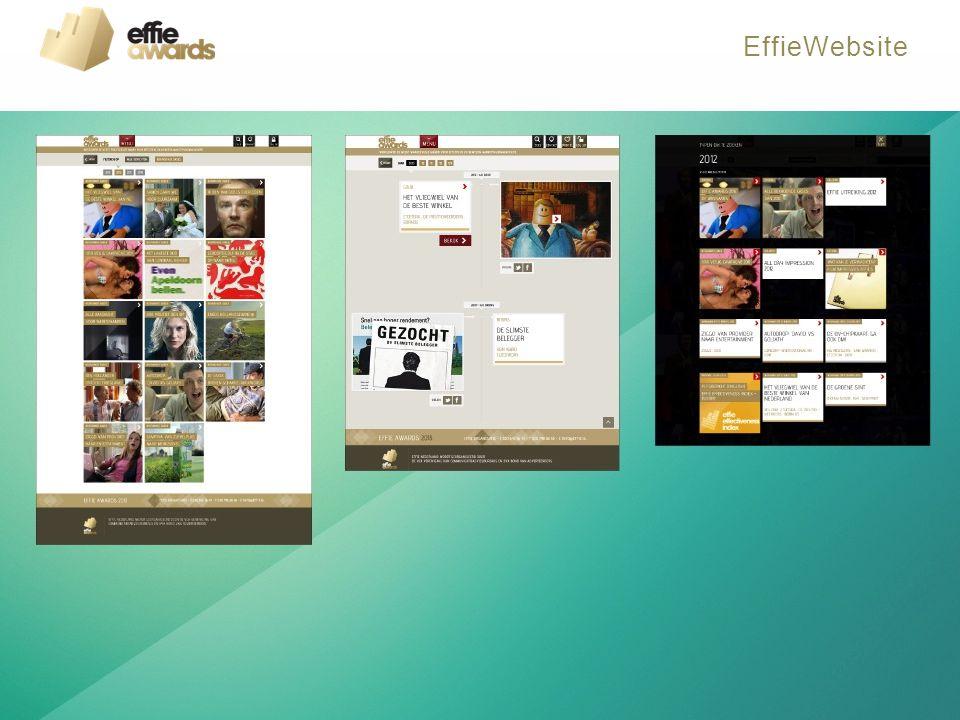 My Effie Dashboard