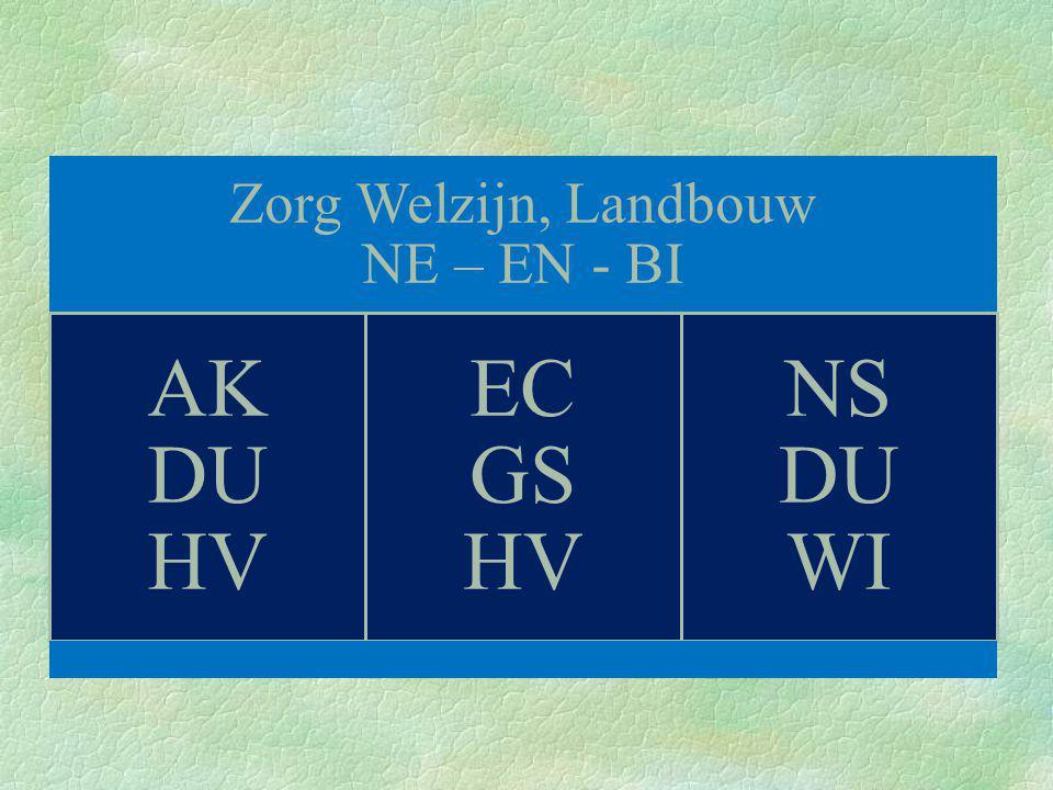 Zorg Welzijn, Landbouw NE – EN - BI AK DU HV EC GS HV NS DU WI