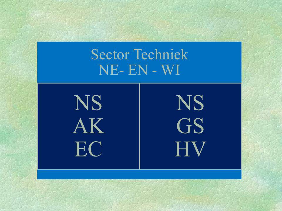 Sector Techniek NE- EN - WI NS AK EC NS GS HV