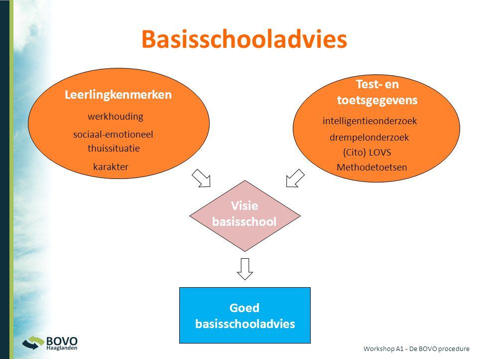 Workshop A1 - De BOVO procedure Basisschooladvies Leerlingkenmerken werkhouding thuissituatie karakter sociaal-emotioneel Visie basisschool Goed basis