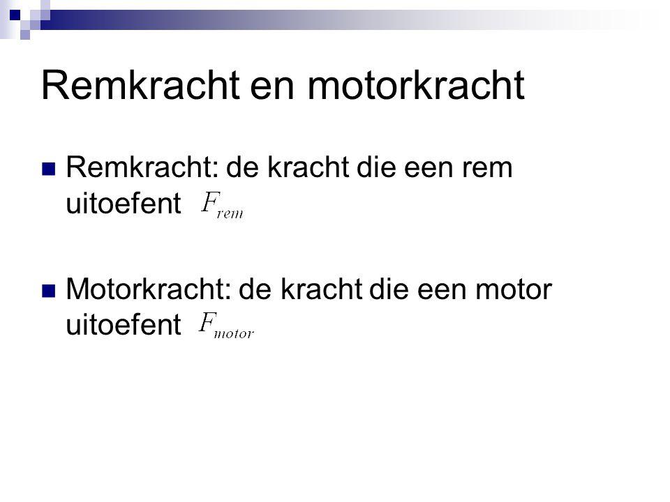 Remkracht en motorkracht  Remkracht: de kracht die een rem uitoefent  Motorkracht: de kracht die een motor uitoefent