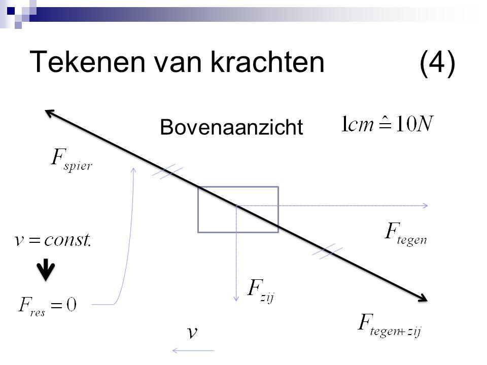 Tekenen van krachten(4) Bovenaanzicht