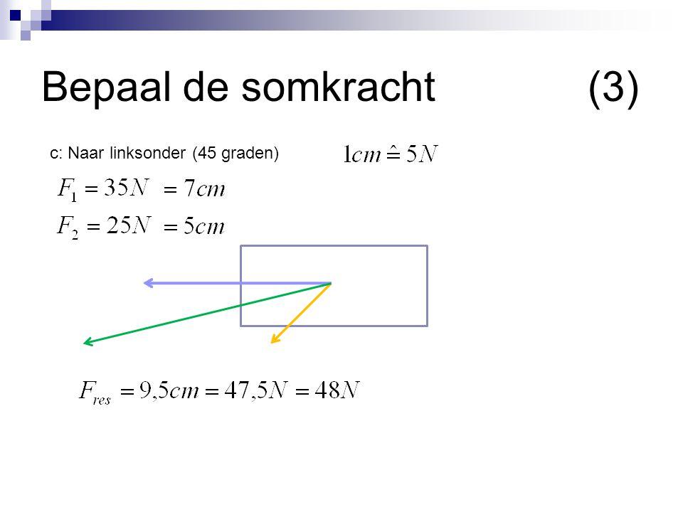 Bepaal de somkracht(3) c: Naar linksonder (45 graden)