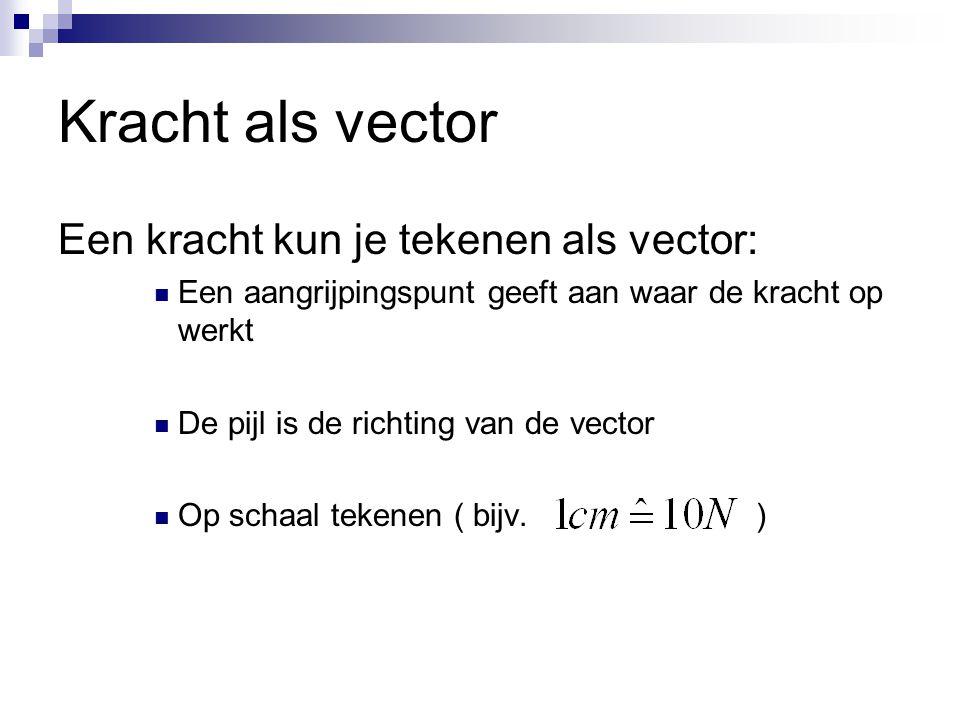 Kracht als vector Een kracht kun je tekenen als vector:  Een aangrijpingspunt geeft aan waar de kracht op werkt  De pijl is de richting van de vector  Op schaal tekenen ( bijv.