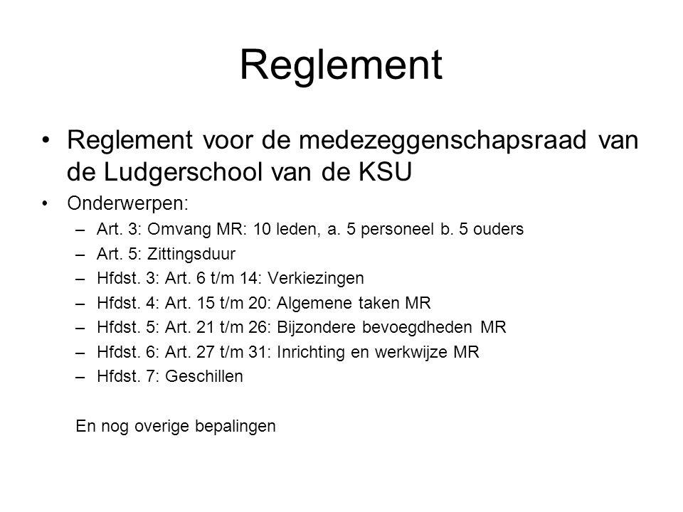 Reglement •Reglement voor de medezeggenschapsraad van de Ludgerschool van de KSU •Onderwerpen: –Art.