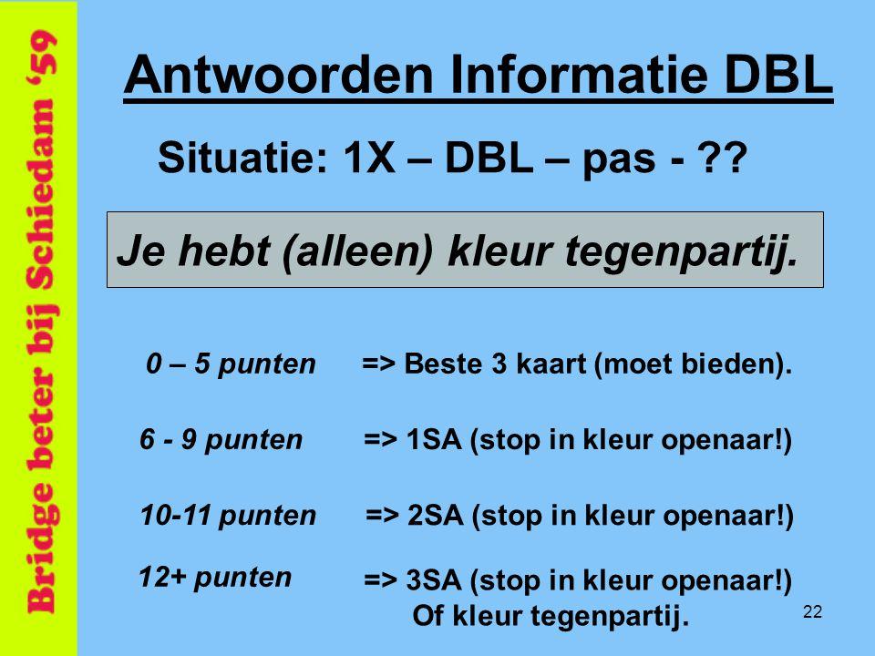 22 Je hebt (alleen) kleur tegenpartij. Antwoorden Informatie DBL => Beste 3 kaart (moet bieden). Situatie: 1X – DBL – pas - ?? 0 – 5 punten => 1SA (st