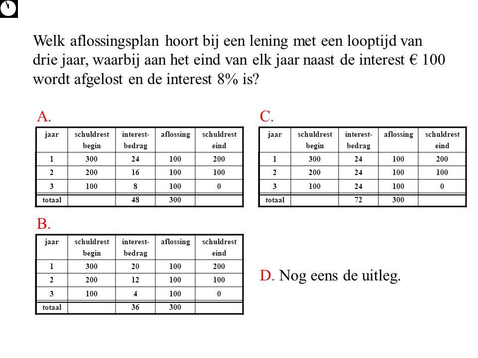 jaarschuldrest begin interest- bedrag aflossingschuldrest eind 130024100200 2 16100 3 8 0 totaal48300 Welk aflossingsplan hoort bij een lening met een