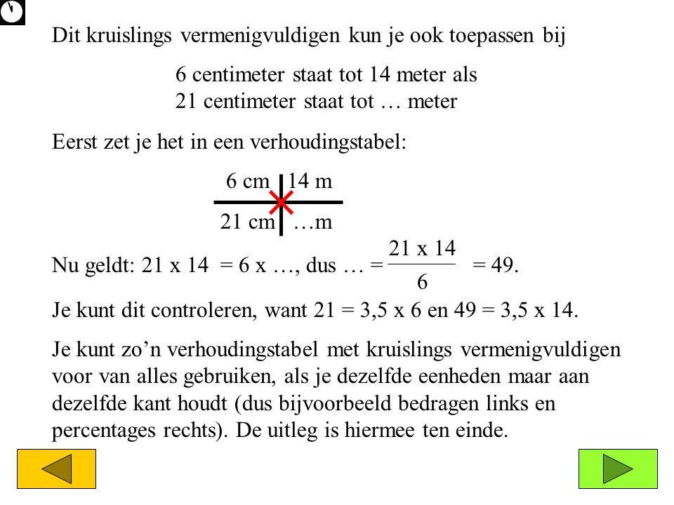 Eerst zet je het in een verhoudingstabel: 6 cm 14 m 21 cm …m Je kunt dit controleren, want 21 = 3,5 x 6 en 49 = 3,5 x 14. Nu geldt: 21 x 14 = 6 x …, d