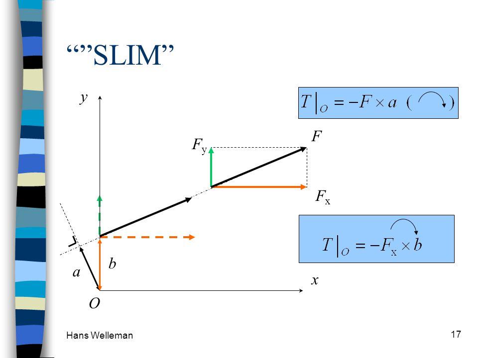 """Hans Welleman 17 """"""""SLIM"""" FxFx FyFy a F x y O b"""