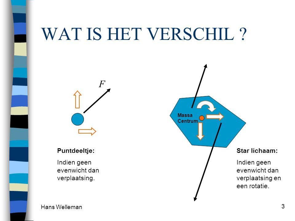 Hans Welleman 14 EVENWICHT VAN STAR LICHAAM S F2F2 F1F1 F3F3 Analytisch: •Som van de krachten is nul •Som van de momenten om een willekeurig punt is nul Grafisch: •Gesloten krachtenveelhoek •Werklijnen van de krachten gaan door 1 punt