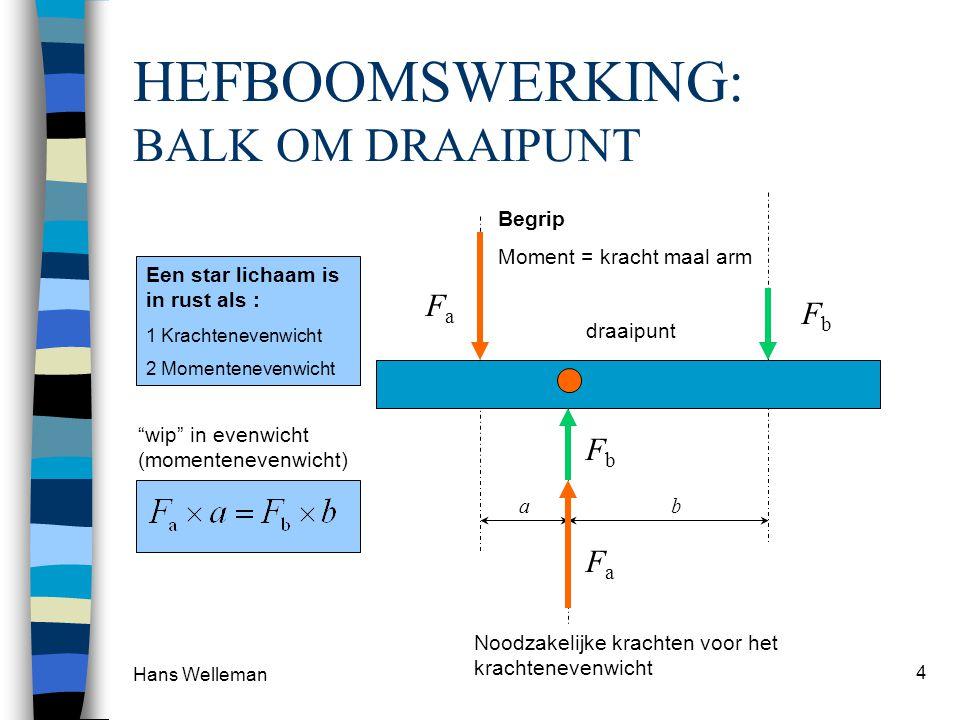 Hans Welleman 4 HEFBOOMSWERKING: BALK OM DRAAIPUNT draaipunt Begrip Moment = kracht maal arm Een star lichaam is in rust als : 1 Krachtenevenwicht 2 M