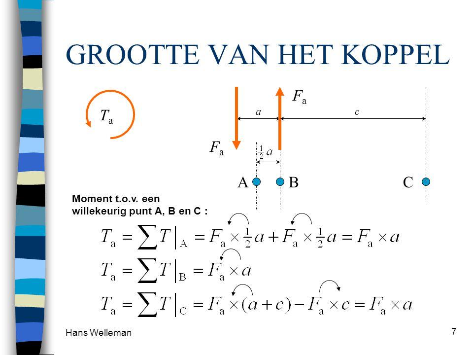 Hans Welleman 8 BELANGRIJKE ONTDEKKING over KOPPELS  Het moment T van een koppel kan om ieder willekeurig punt worden bepaald en blijft altijd T  Een koppel T mag overal aangrijpen, dat maakt voor het krachten- en momentenevenwicht niet uit  Momentenevenwicht betekent dat de som van de koppels T nul moet zijn