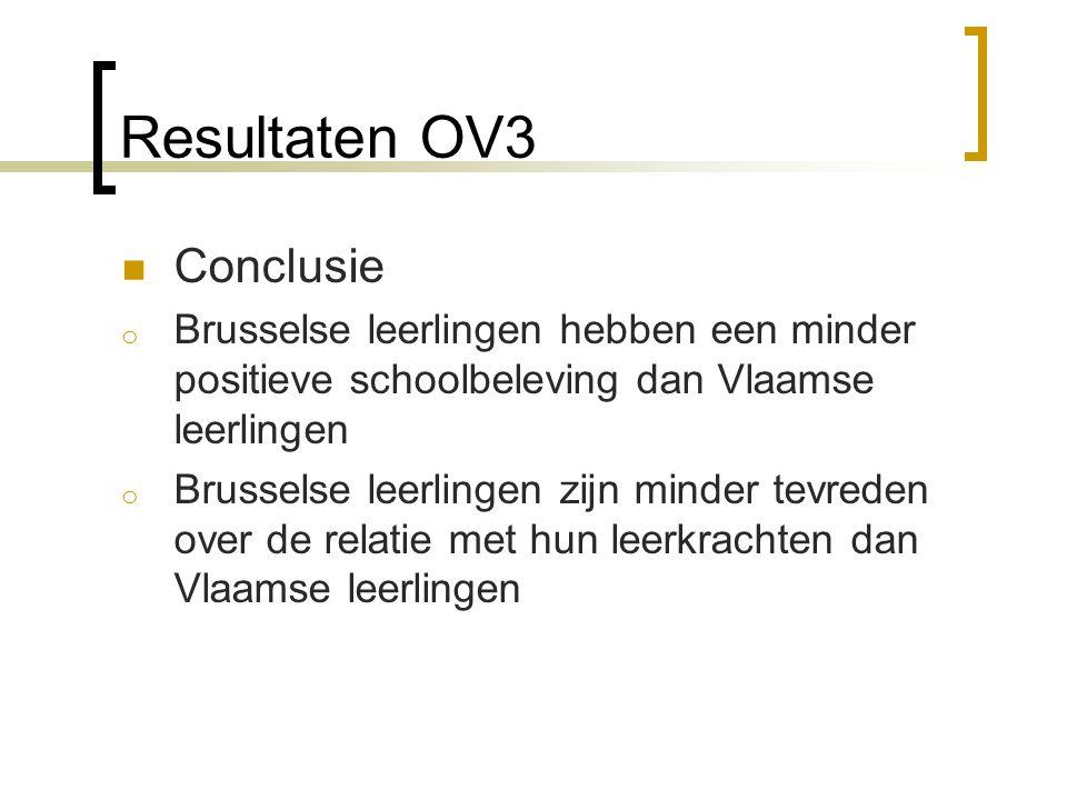 Conclusie o Brusselse leerlingen hebben een minder positieve schoolbeleving dan Vlaamse leerlingen o Brusselse leerlingen zijn minder tevreden over