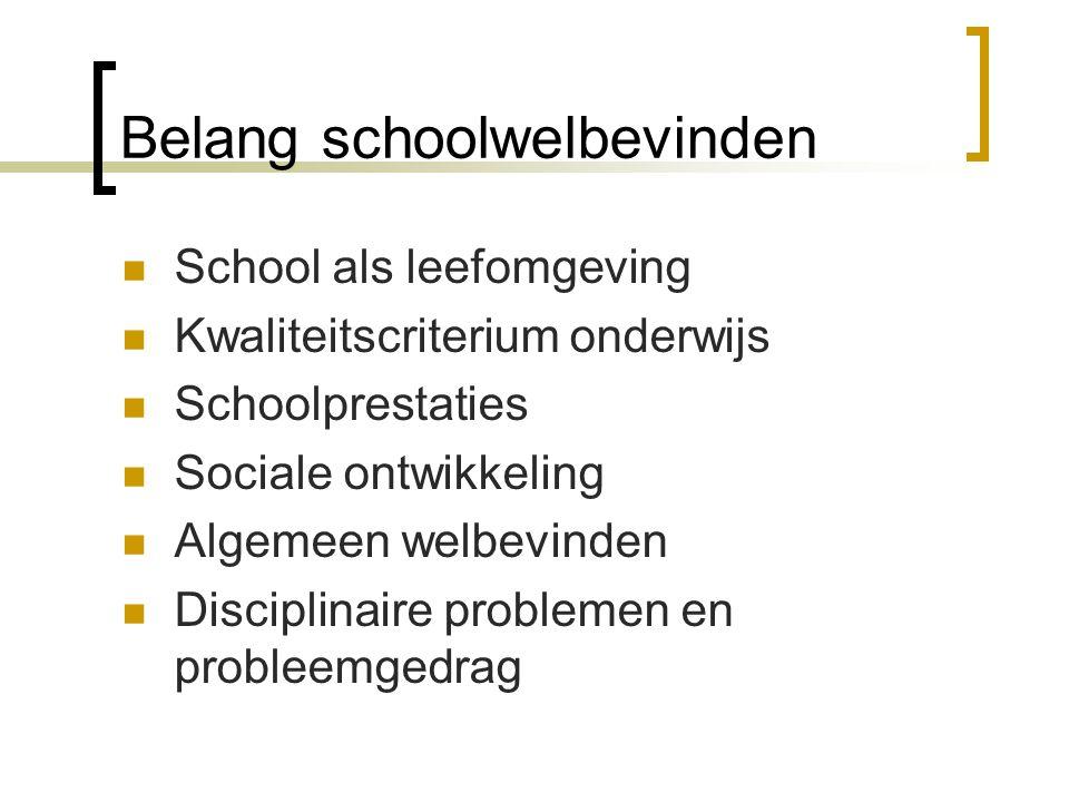 Belang schoolwelbevinden  School als leefomgeving  Kwaliteitscriterium onderwijs  Schoolprestaties  Sociale ontwikkeling  Algemeen welbevinden 