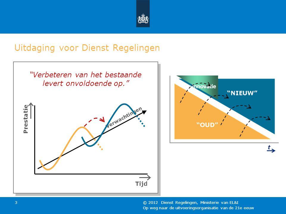 Op weg naar de uitvoeringsorganisatie van de 21e eeuw © 2012 Dienst Regelingen, Ministerie van EL&I 3 Uitdaging voor Dienst Regelingen Tijd Prestatie V e r w a c h t i n g e n Verbeteren van het bestaande levert onvoldoende op. innovatie