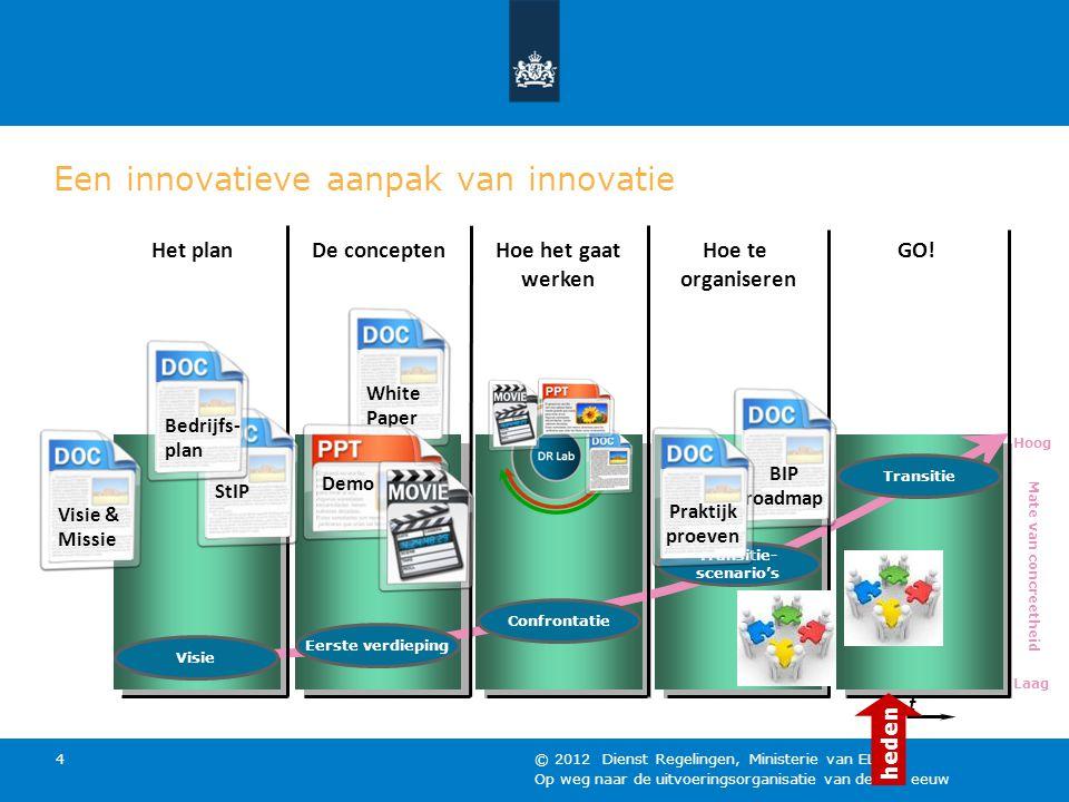 Op weg naar de uitvoeringsorganisatie van de 21e eeuw © 2012 Dienst Regelingen, Ministerie van EL&I 4 Visie Eerste verdieping Confrontatie Transitie-