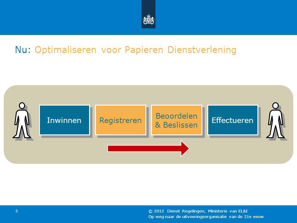 Op weg naar de uitvoeringsorganisatie van de 21e eeuw © 2012 Dienst Regelingen, Ministerie van EL&I 5 Nu: Optimaliseren voor Papieren Dienstverlening Inwinnen Registreren Beoordelen & Beslissen Beoordelen & Beslissen Effectueren