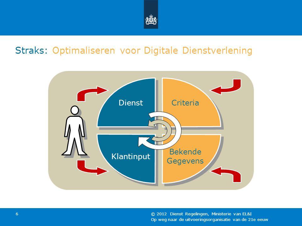 Op weg naar de uitvoeringsorganisatie van de 21e eeuw © 2012 Dienst Regelingen, Ministerie van EL&I 6 Straks: Optimaliseren voor Digitale Dienstverlening CriteriaDienst Bekende Gegevens Klantinput