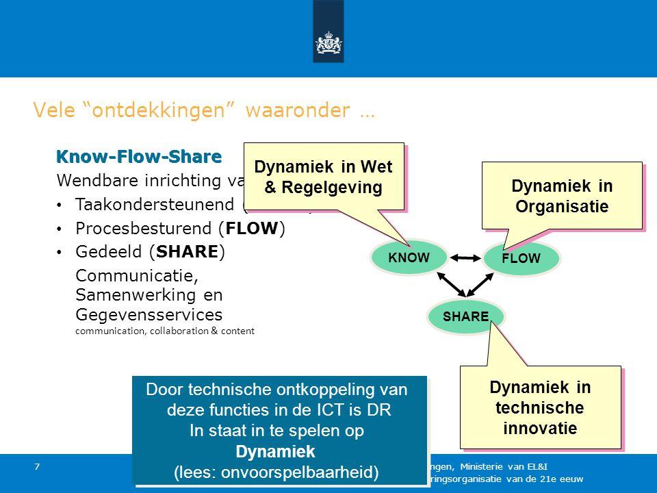 Op weg naar de uitvoeringsorganisatie van de 21e eeuw © 2012 Dienst Regelingen, Ministerie van EL&I 7 Vele ontdekkingen waaronder … Know-Flow-Share Wendbare inrichting van ICT •T•Taakondersteunend (KNOW) •P•Procesbesturend (FLOW) •G•Gedeeld (SHARE) Communicatie, Samenwerking en Gegevensservices communication, collaboration & content FLOW KNOW SHARE Door technische ontkoppeling van deze functies in de ICT is DR In staat in te spelen op Dynamiek (lees: onvoorspelbaarheid) Door technische ontkoppeling van deze functies in de ICT is DR In staat in te spelen op Dynamiek (lees: onvoorspelbaarheid) Dynamiek in technische innovatie Dynamiek in Wet & Regelgeving Dynamiek in Organisatie Know-Flow-Share