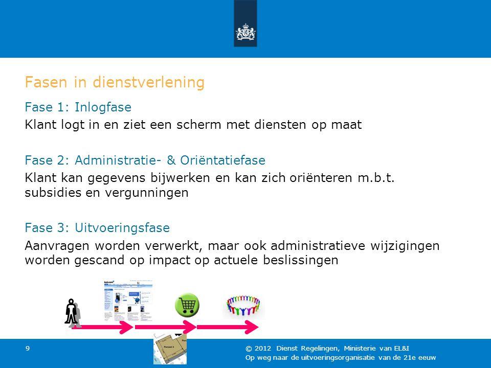 Op weg naar de uitvoeringsorganisatie van de 21e eeuw © 2012 Dienst Regelingen, Ministerie van EL&I 9 Fasen in dienstverlening Fase 1: Inlogfase Klant