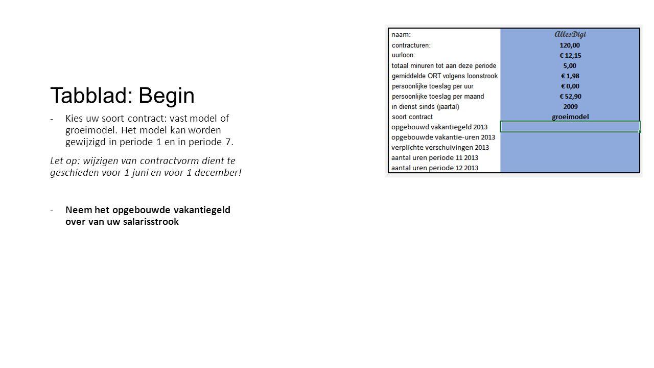Tabblad: Begin -Kies uw soort contract: vast model of groeimodel. Het model kan worden gewijzigd in periode 1 en in periode 7. Let op: wijzigen van co