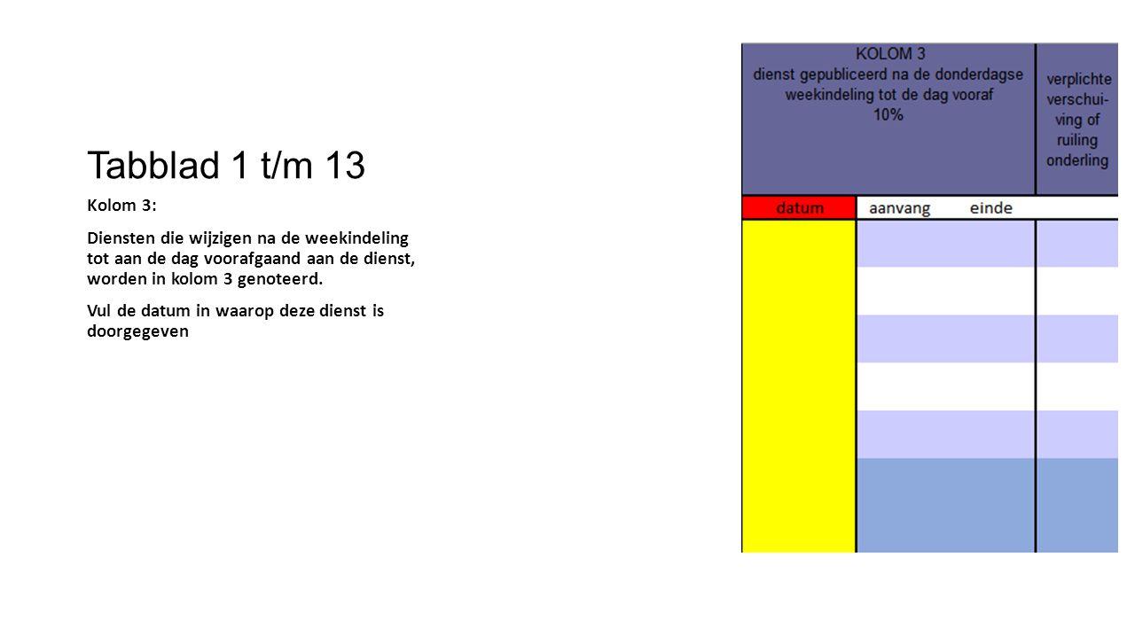 Tabblad 1 t/m 13 Kolom 3: Diensten die wijzigen na de weekindeling tot aan de dag voorafgaand aan de dienst, worden in kolom 3 genoteerd. Vul de datum