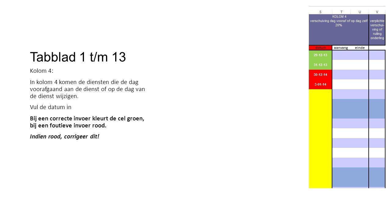 Tabblad 1 t/m 13 Kolom 4: In kolom 4 komen de diensten die de dag voorafgaand aan de dienst of op de dag van de dienst wijzigen. Vul de datum in Bij e