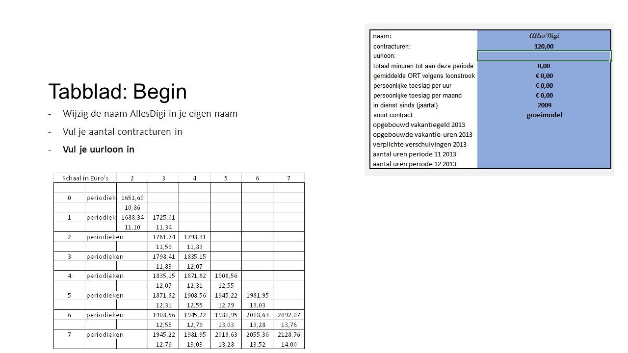 Tabblad 1 t/m 13 Selecteer de eindtijd van het tijdvak Tijdvakken beginnen op een heel uur!