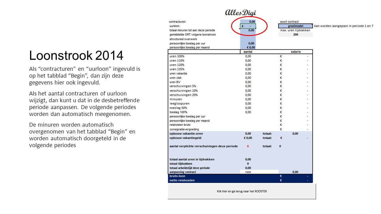 """Loonstrook 2014 Als """"contracturen"""" en """"uurloon"""" ingevuld is op het tabblad """"Begin"""", dan zijn deze gegevens hier ook ingevuld. Als het aantal contractu"""