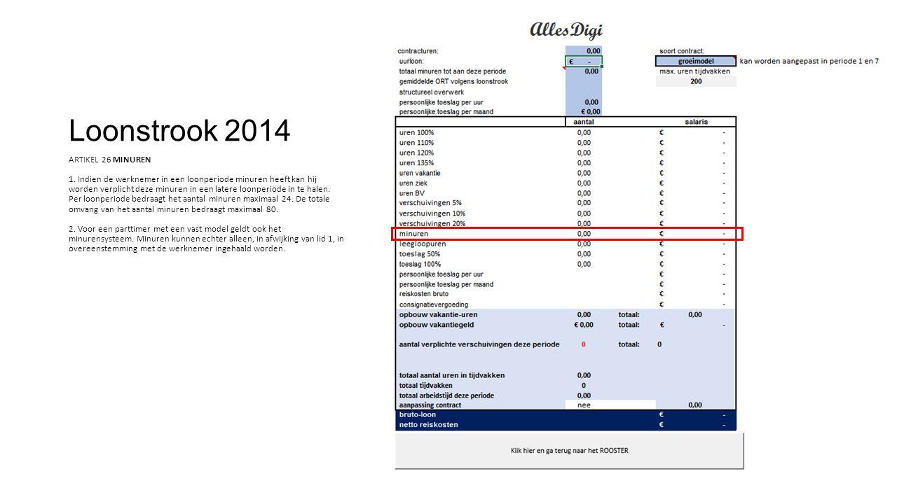 Loonstrook 2014 ARTIKEL 26 MINUREN 1. Indien de werknemer in een loonperiode minuren heeft kan hij worden verplicht deze minuren in een latere loonper