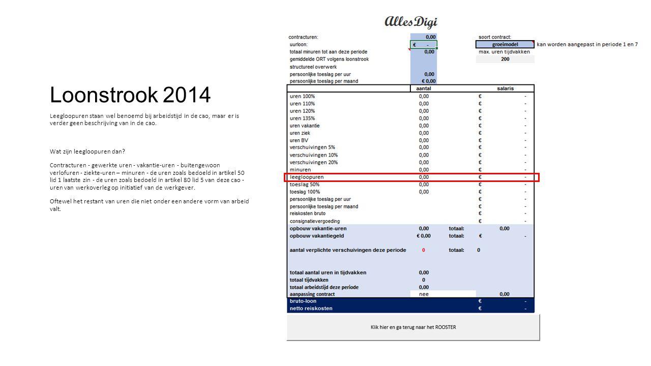 Loonstrook 2014 Leegloopuren staan wel benoemd bij arbeidstijd in de cao, maar er is verder geen beschrijving van in de cao. Wat zijn leegloopuren dan