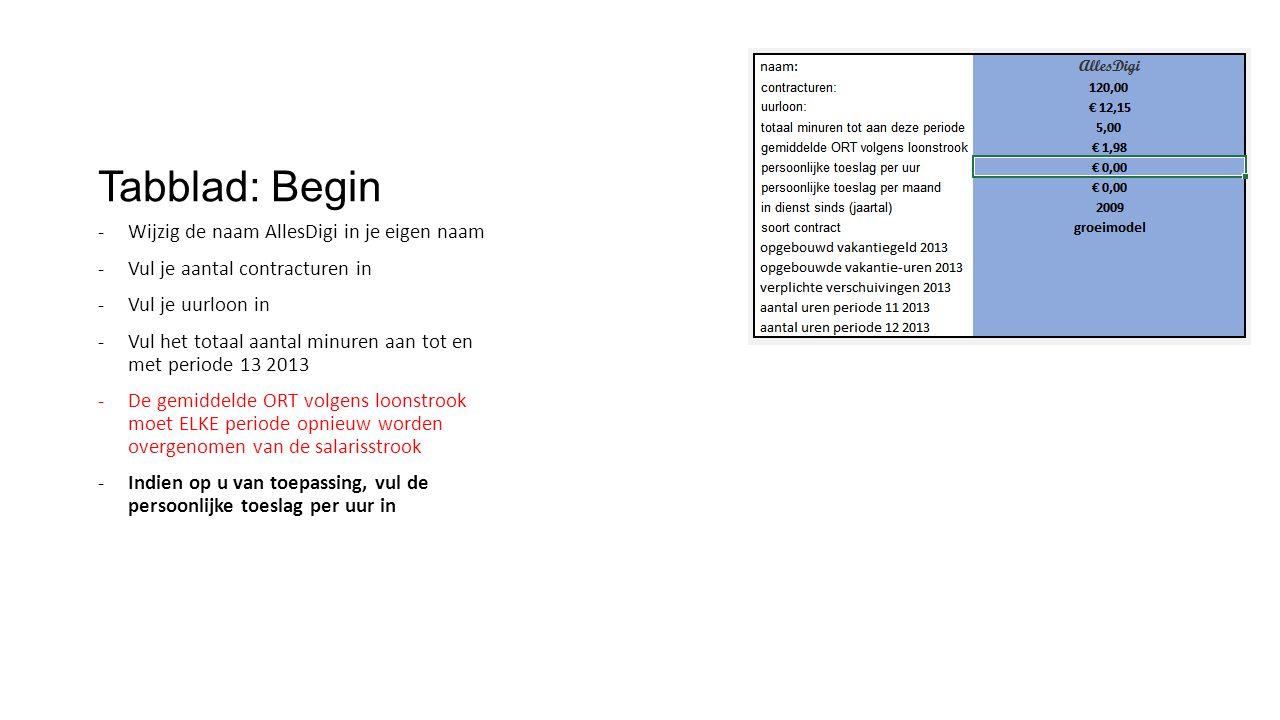 Tabblad: Begin -Wijzig de naam AllesDigi in je eigen naam -Vul je aantal contracturen in -Vul je uurloon in -Vul het totaal aantal minuren aan tot en