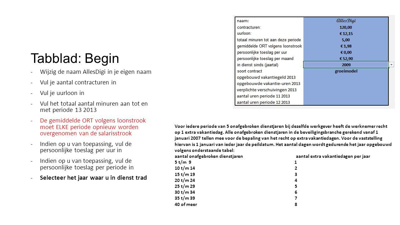 Tabblad: Begin -Kies uw soort contract: vast model of groeimodel.