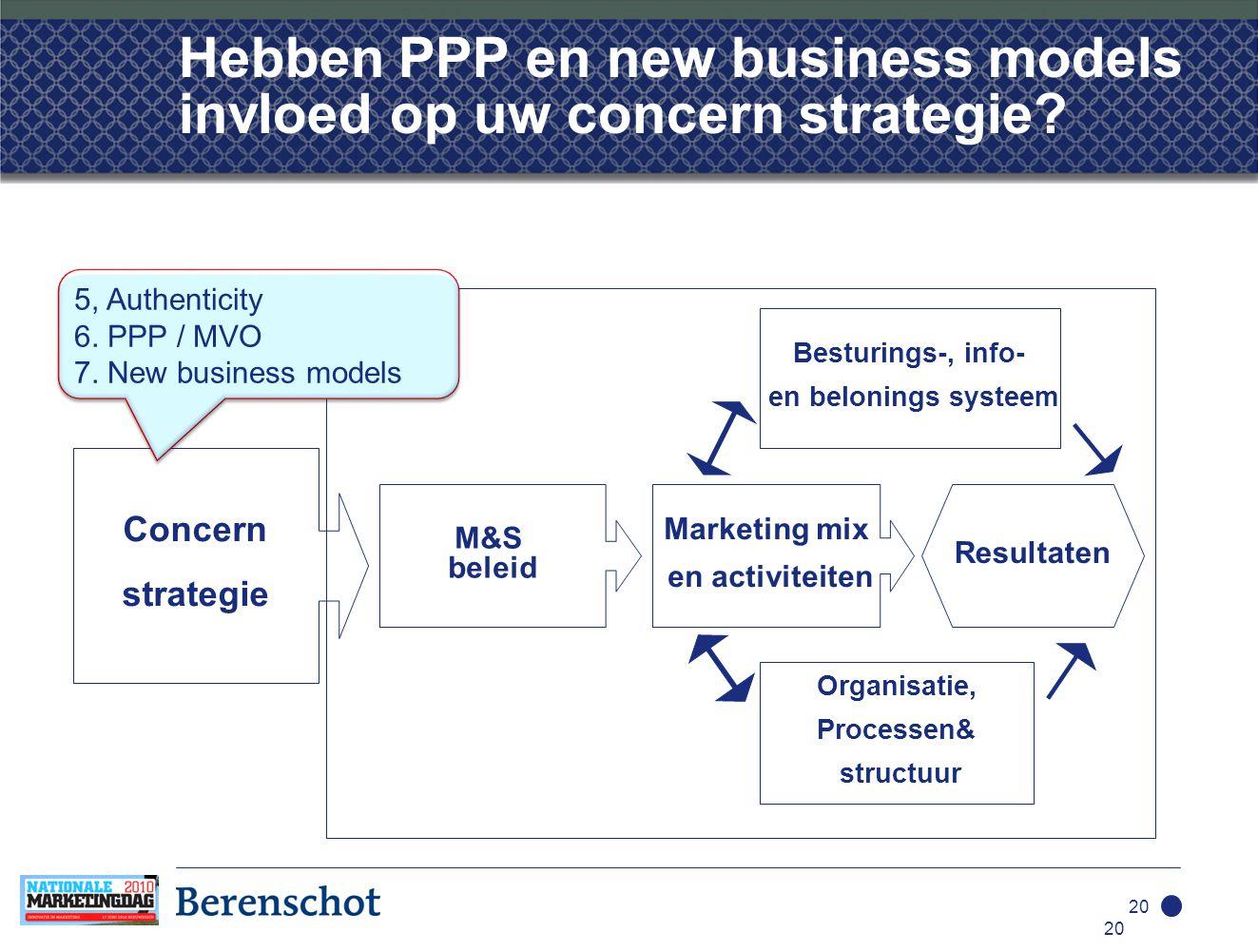 20 Hebben PPP en new business models invloed op uw concern strategie.