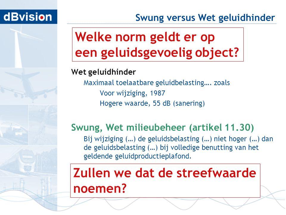 Swung versus Wet geluidhinder Wet geluidhinder Maximaal toelaatbare geluidbelasting…. zoals Voor wijziging, 1987 Hogere waarde, 55 dB (sanering) Swung