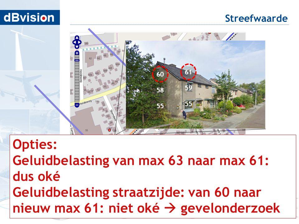 Streefwaarde 60 58 55 61 59 55 Met (kort) scherm Opties: Geluidbelasting van max 63 naar max 61: dus oké Geluidbelasting straatzijde: van 60 naar nieu