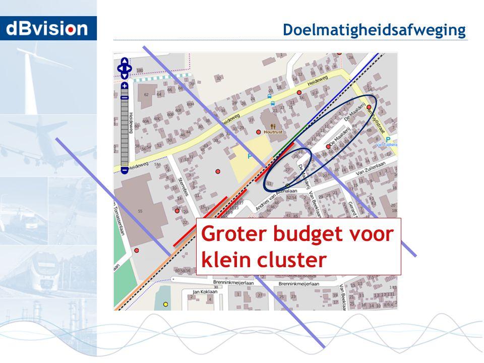 Groter budget voor klein cluster Doelmatigheidsafweging