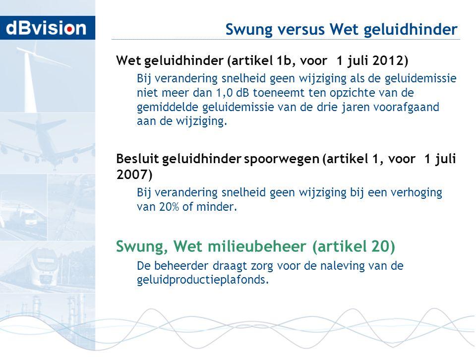 Swung versus Wet geluidhinder Wet geluidhinder (artikel 1b, voor 1 juli 2012) Bij verandering snelheid geen wijziging als de geluidemissie niet meer d