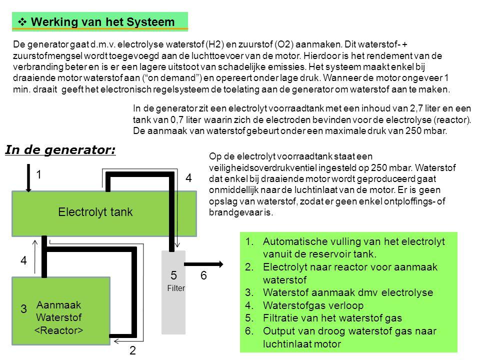 Aanmaak Waterstof Filter 1 2 3 4 4 56 Electrolyt tank 1.Automatische vulling van het electrolyt vanuit de reservoir tank. 2.Electrolyt naar reactor vo