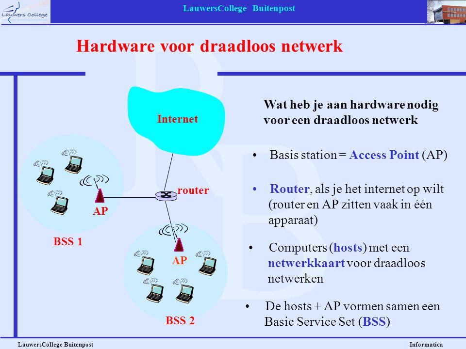 LauwersCollege Buitenpost LauwersCollege Buitenpost Informatica Hardware voor draadloos netwerk •Basis station = Access Point (AP) BSS 1 BSS 2 Internet router AP Wat heb je aan hardware nodig voor een draadloos netwerk • Router, als je het internet op wilt (router en AP zitten vaak in één apparaat) • Computers (hosts) met een netwerkkaart voor draadloos netwerken • De hosts + AP vormen samen een Basic Service Set (BSS)