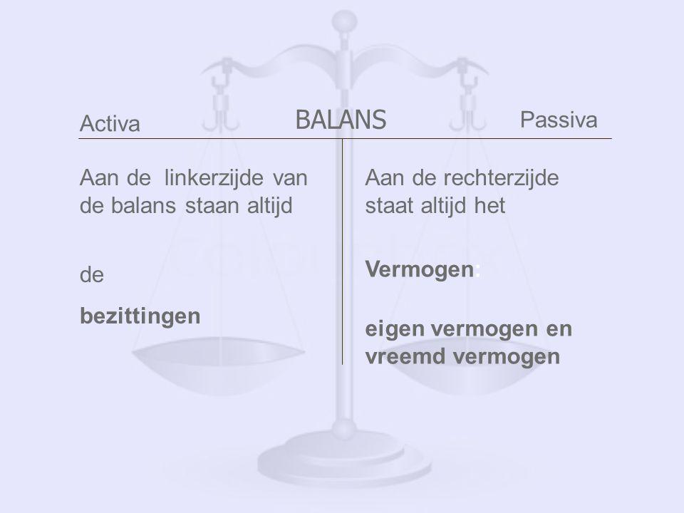 Activa Passiva Aan de linkerzijde van de balans staan altijd Aan de rechterzijde staat altijd het de bezittingen Vermogen: eigen vermogen en vreemd vermogen BALANS