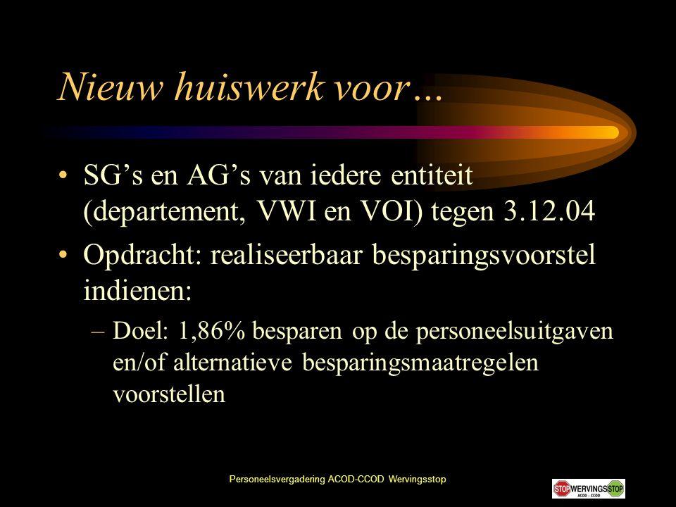 Personeelsvergadering ACOD-CCOD Wervingsstop Nieuw huiswerk voor… •SG's en AG's van iedere entiteit (departement, VWI en VOI) tegen 3.12.04 •Opdracht: